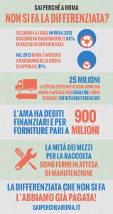 InfograficaDifferenziata-546x1024