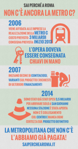 InfograficaMetro-546x1024